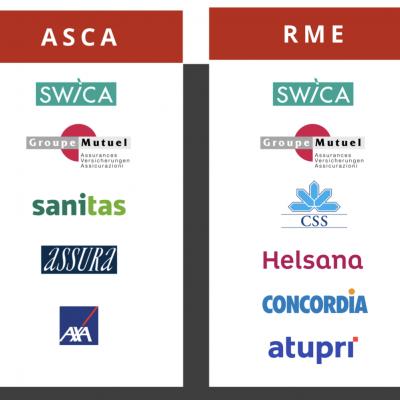 Liste assurances asca ou rme